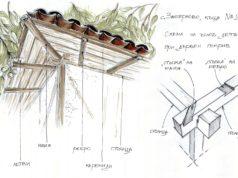 Поглед към работилницата за автентична странджанска архитектура в село Кости 2017 (Галерия)