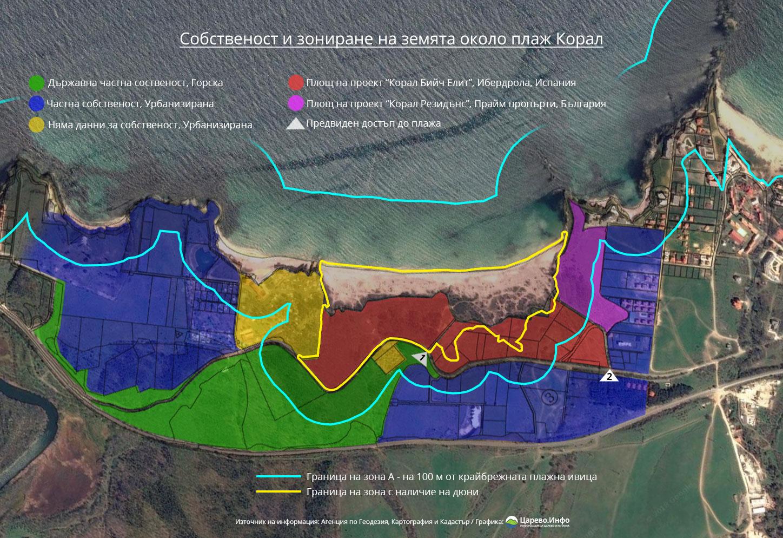 Строителство на Корал - зони и територии